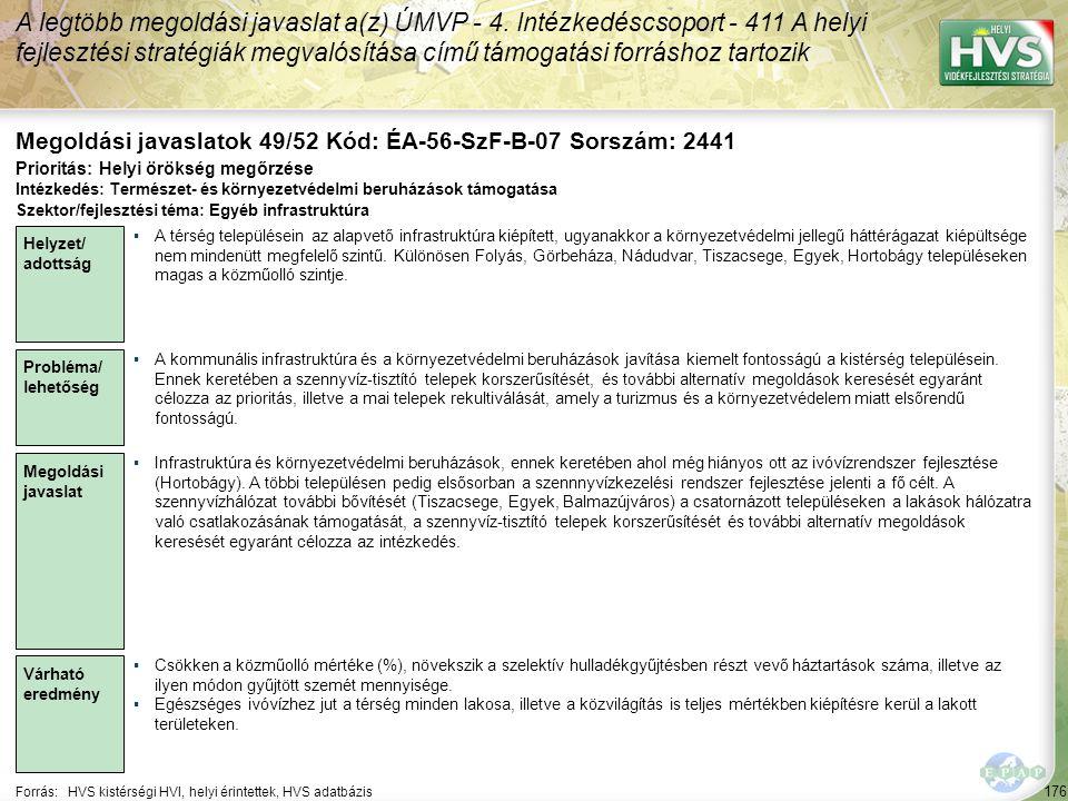 176 Forrás:HVS kistérségi HVI, helyi érintettek, HVS adatbázis Megoldási javaslatok 49/52 Kód: ÉA-56-SzF-B-07 Sorszám: 2441 A legtöbb megoldási javasl