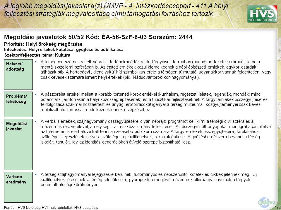 178 Forrás:HVS kistérségi HVI, helyi érintettek, HVS adatbázis Megoldási javaslatok 50/52 Kód: ÉA-56-SzF-6-03 Sorszám: 2444 A legtöbb megoldási javasl