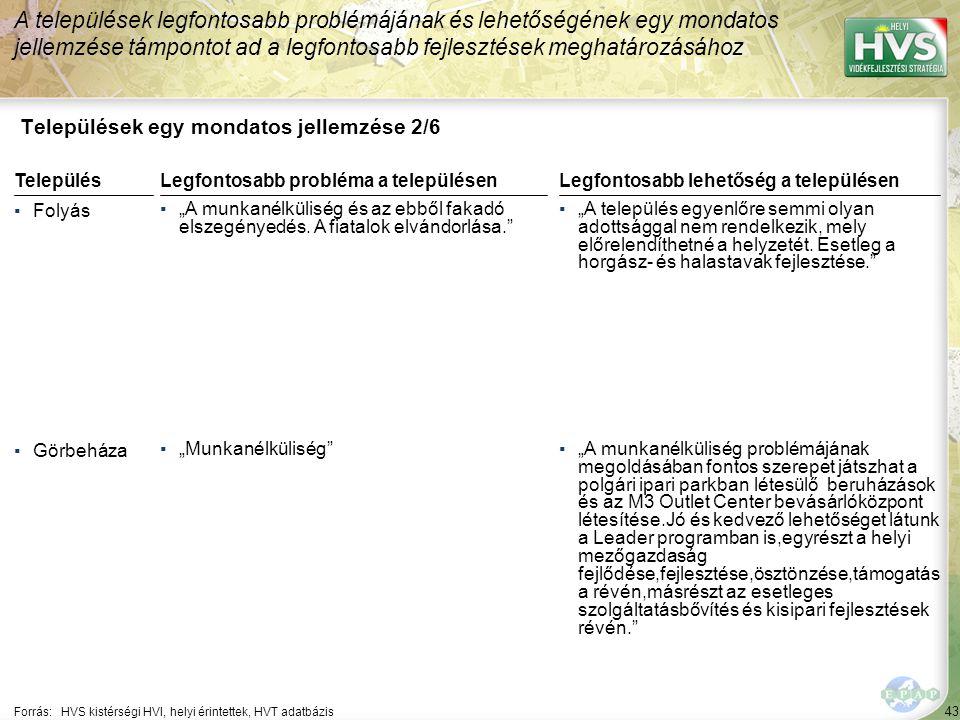 43 Települések egy mondatos jellemzése 2/6 A települések legfontosabb problémájának és lehetőségének egy mondatos jellemzése támpontot ad a legfontosa