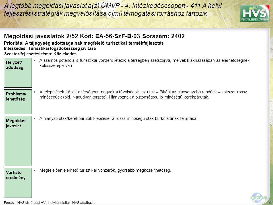 82 Forrás:HVS kistérségi HVI, helyi érintettek, HVS adatbázis Megoldási javaslatok 2/52 Kód: ÉA-56-SzF-B-03 Sorszám: 2402 A legtöbb megoldási javaslat