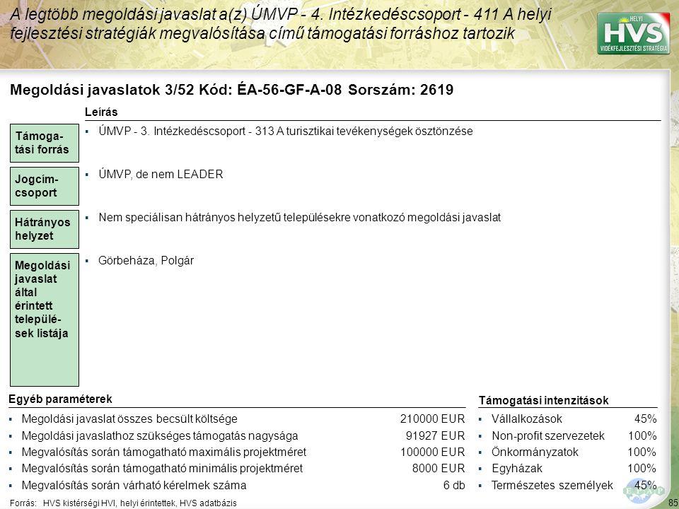 85 Forrás:HVS kistérségi HVI, helyi érintettek, HVS adatbázis A legtöbb megoldási javaslat a(z) ÚMVP - 4. Intézkedéscsoport - 411 A helyi fejlesztési