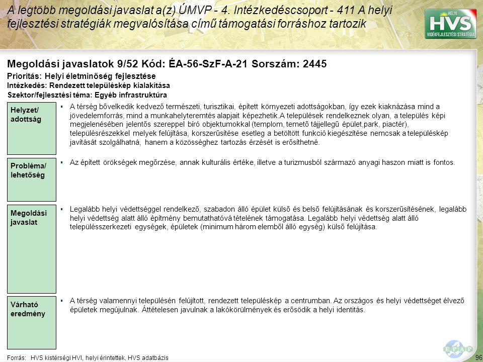 96 Forrás:HVS kistérségi HVI, helyi érintettek, HVS adatbázis Megoldási javaslatok 9/52 Kód: ÉA-56-SzF-A-21 Sorszám: 2445 A legtöbb megoldási javaslat