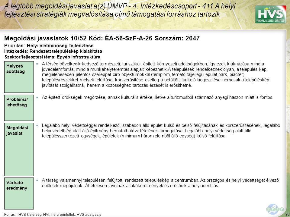 98 Forrás:HVS kistérségi HVI, helyi érintettek, HVS adatbázis Megoldási javaslatok 10/52 Kód: ÉA-56-SzF-A-26 Sorszám: 2647 A legtöbb megoldási javasla