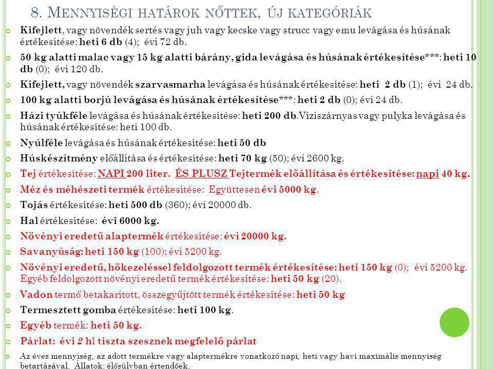 9.N YILVÁNTARTÁSOK EÜ kiskönyv Kistermelői /őstermelői reg.