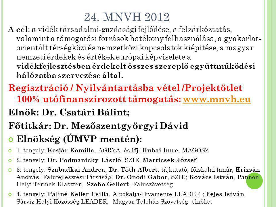 24. MNVH 2012 A cél : a vidék társadalmi-gazdasági fejlődése, a felzárkóztatás, valamint a támogatási források hatékony felhasználása, a gyakorlat- or