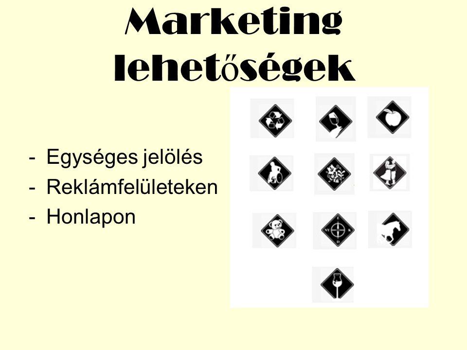 Marketing lehet ő ségek -Egységes jelölés -Reklámfelületeken -Honlapon