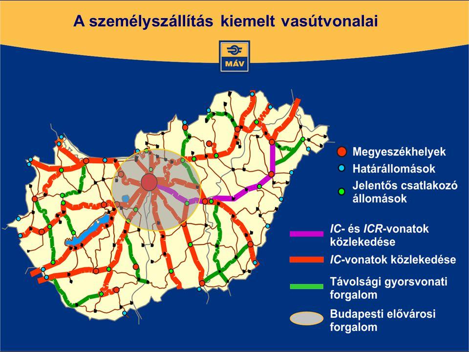 A személyszállítás kiemelt vasútvonalai