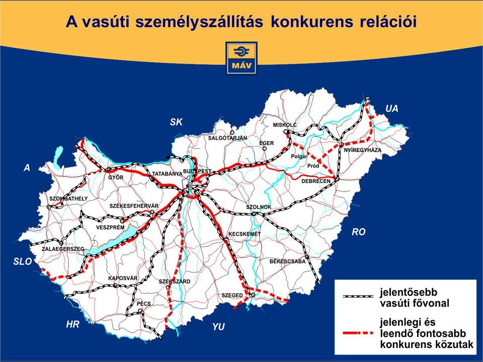A vasúti személyszállítás konkurens relációi