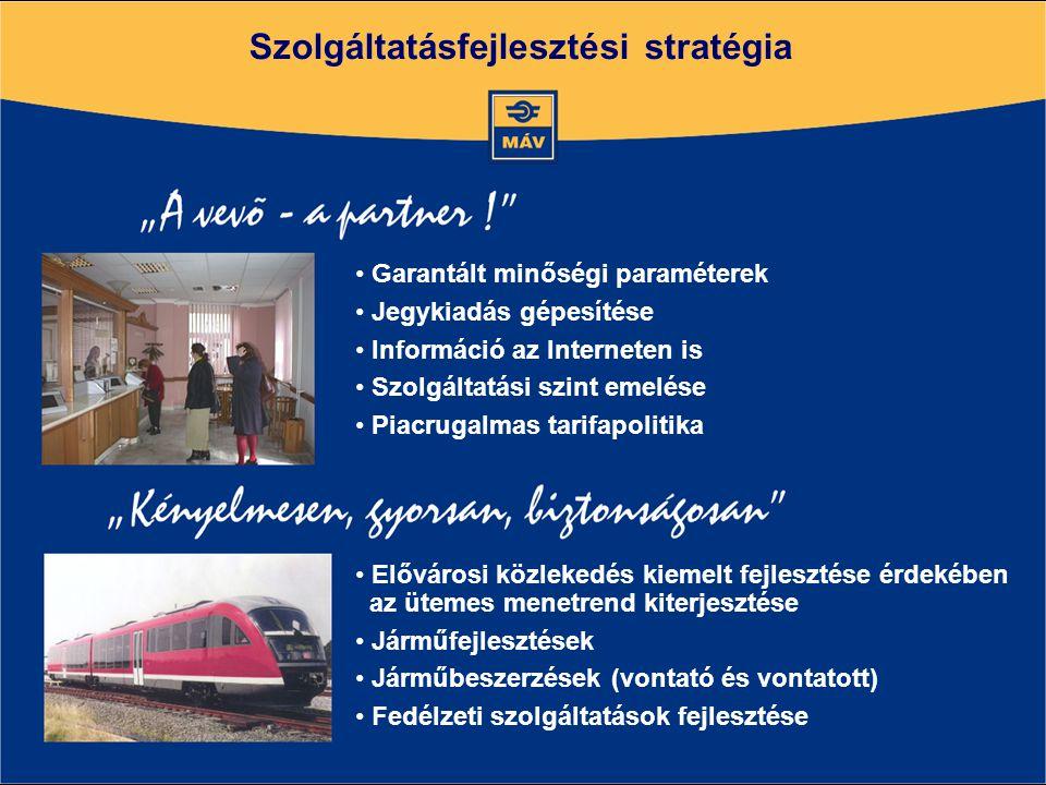 Szolgáltatásfejlesztési stratégia Elővárosi közlekedés kiemelt fejlesztése érdekében az ütemes menetrend kiterjesztése Járműfejlesztések Járműbeszerzések (vontató és vontatott) Fedélzeti szolgáltatások fejlesztése Garantált minőségi paraméterek Jegykiadás gépesítése Információ az Interneten is Szolgáltatási szint emelése Piacrugalmas tarifapolitika