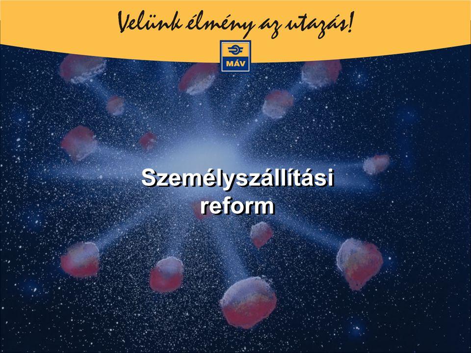 Személyszállítási reform Személyszállítási reform