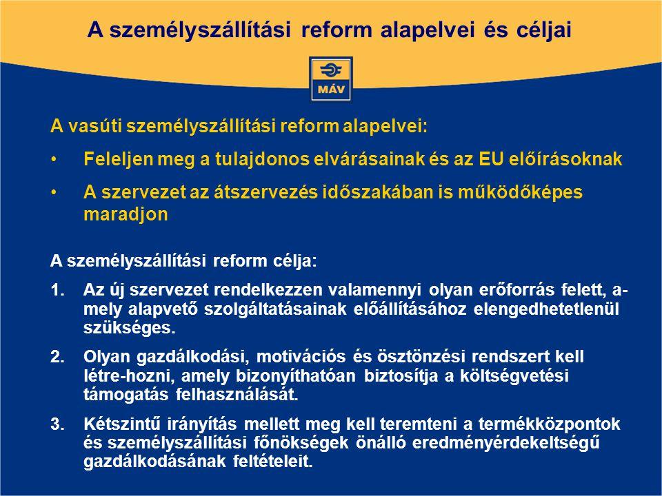 A vasúti személyszállítási reform alapelvei: Feleljen meg a tulajdonos elvárásainak és az EU előírásoknak A szervezet az átszervezés időszakában is működőképes maradjon A személyszállítási reform célja: 1.Az új szervezet rendelkezzen valamennyi olyan erőforrás felett, a- mely alapvető szolgáltatásainak előállításához elengedhetetlenül szükséges.