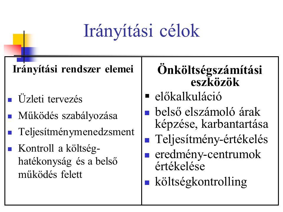 Irányítási célok Irányítási rendszer elemei Üzleti tervezés Működés szabályozása Teljesítménymenedzsment Kontroll a költség- hatékonyság és a belső mű
