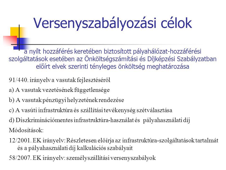 Pályavasút kalkulációs egységei ( nyílt hozzáférés keretében nyújtott szolgáltatások) · Alapszolgáltatások Ø Menetvonal biztosítás és lemondás Ø Közlekedtetés · Járulékos hozzáférési szolgáltatások Ø Felsővezetéki és energia ellátó rendszerek használata Ø Üzemanyagvételező helyek használata Ø Állomás használat (Személypályaudvarokhoz, Áruforgalmi terminálokhoz, rendező pályaudvarokhoz, stb.) Ø Járműtárolás Ø Egyéb járulékos szolgáltatások(Vasúti járműmérleghez való hozzáférés, Vonat adatfelvevői tevékenység) · Kiegészítő szolgáltatások Ø Vontatási villamos energia szolgáltatása Ø Vontatási felhasználású üzemanyag vételezése, vásárlása Ø Tehervonat kiszolgálási/rendezési célú tolatás Ø Veszélyes áruk, rendkívüli küldemények kiegészítő szolgáltatásai Ø Egyéb kiegészítő szolgáltatások Záhony körzetben (Mérlegelés, Áttengelyezés, Forgóváz használat) · Mellékszolgáltatások Ø Pályavasúti tolatószemélyzet eseti biztosítása Ø Oktatás, vizsgáztatás Ø Vontatójárművek részére vizsgálócsatornával rendelkező vágányok biztosítása Ø Egyéb mellékszolgáltatások (Állomási szolgálati helyiségek, területek, berendezések rendelkezésre bocsátása, stb.)
