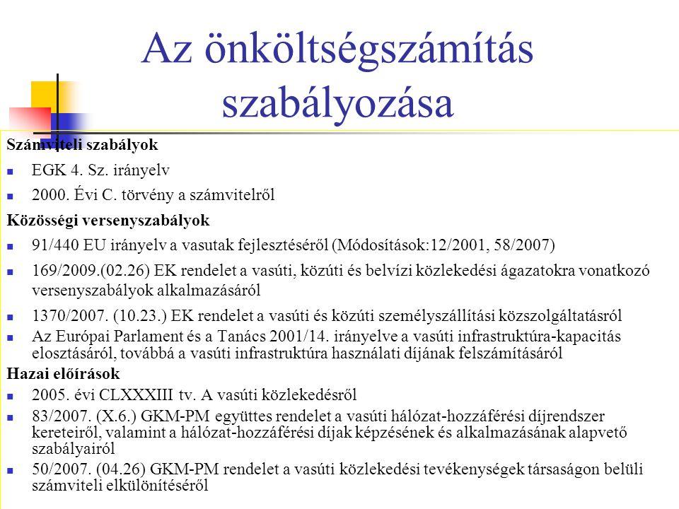 Az önköltségszámítás szabályozása Számviteli szabályok EGK 4. Sz. irányelv 2000. Évi C. törvény a számvitelről Közösségi versenyszabályok 91/440 EU ir