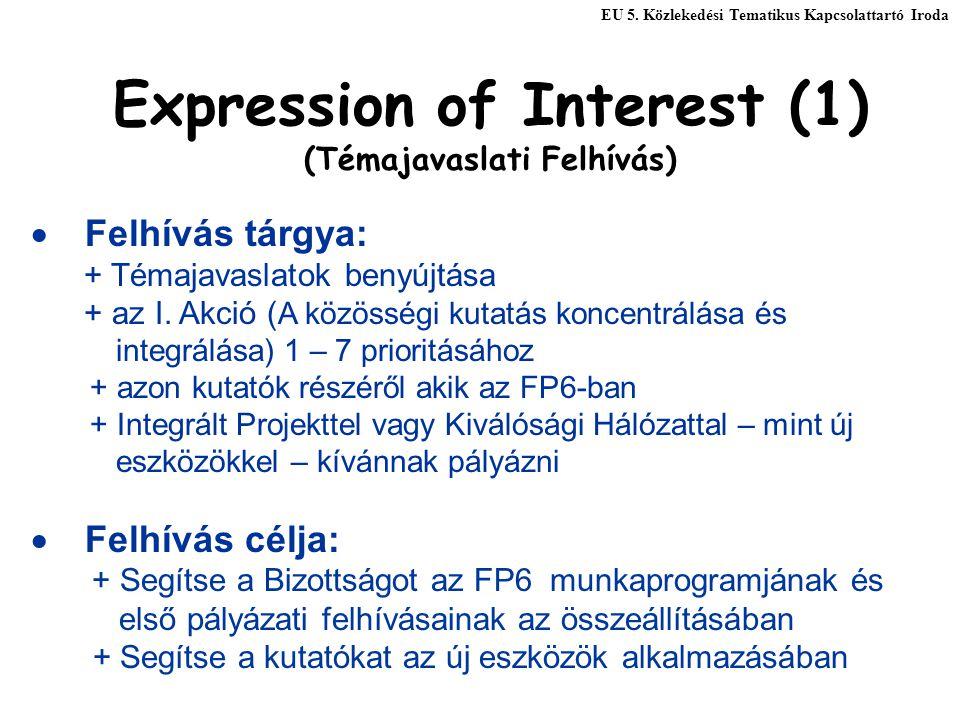 Expression of Interest (1) (Témajavaslati Felhívás)  Felhívás tárgya: + Témajavaslatok benyújtása + az I. Akció ( A közösségi kutatás koncentrálása é