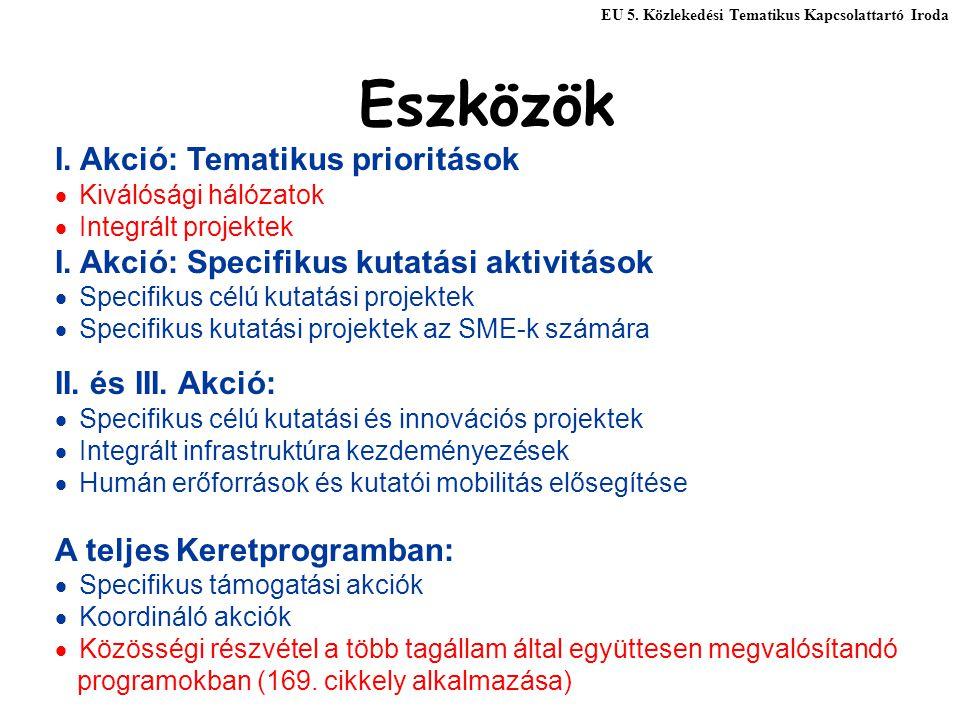 Eszközök I. Akció: Tematikus prioritások  Kiválósági hálózatok  Integrált projektek I. Akció: Specifikus kutatási aktivitások  Specifikus célú kuta