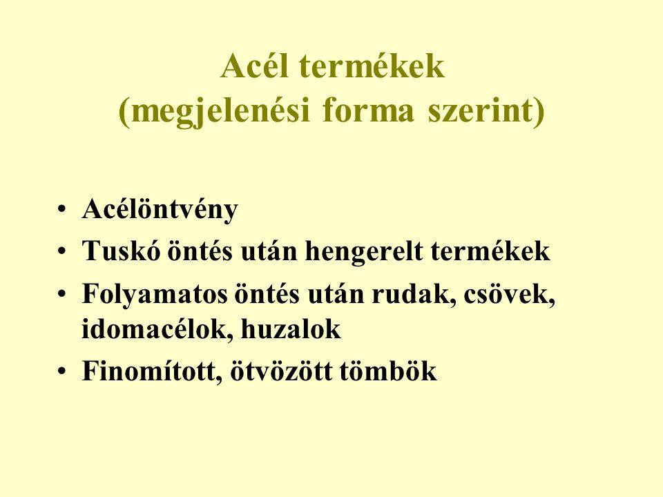 Acél termékek (megjelenési forma szerint) Acélöntvény Tuskó öntés után hengerelt termékek Folyamatos öntés után rudak, csövek, idomacélok, huzalok Fin