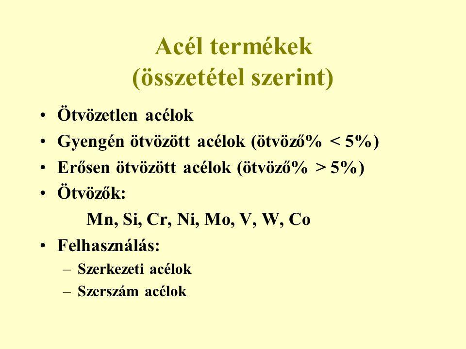Acél termékek (összetétel szerint) Ötvözetlen acélok Gyengén ötvözött acélok (ötvöző% < 5%) Erősen ötvözött acélok (ötvöző% > 5%) Ötvözők: Mn, Si, Cr,