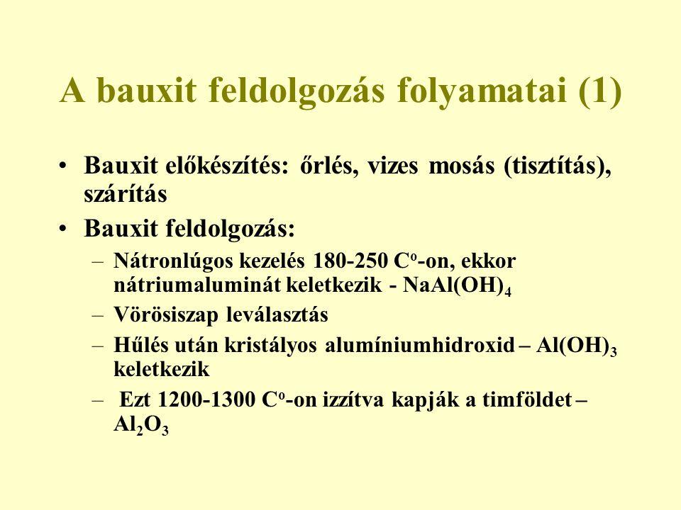 A bauxit feldolgozás folyamatai (1) Bauxit előkészítés: őrlés, vizes mosás (tisztítás), szárítás Bauxit feldolgozás: –Nátronlúgos kezelés 180-250 C o