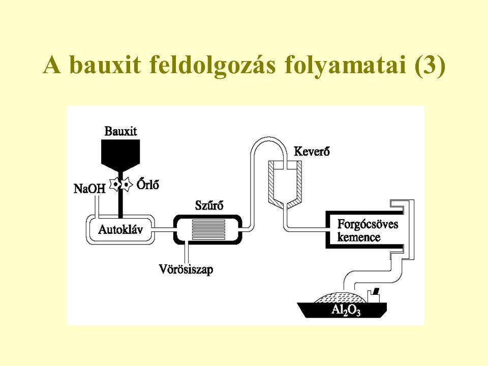 A bauxit feldolgozás folyamatai (3)