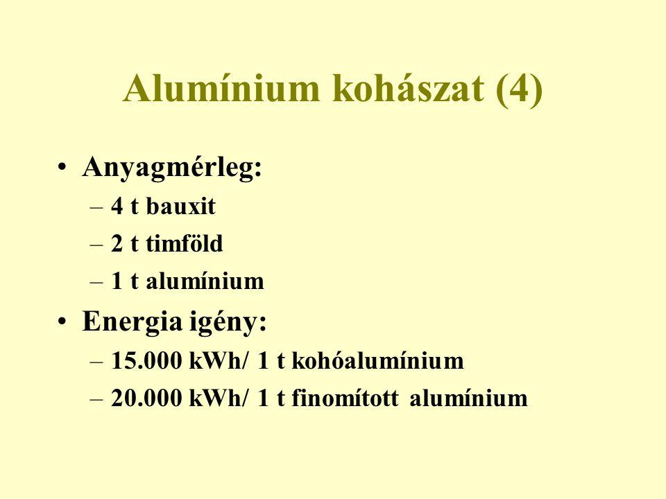 Alumínium kohászat (4) Anyagmérleg: –4 t bauxit –2 t timföld –1 t alumínium Energia igény: –15.000 kWh/ 1 t kohóalumínium –20.000 kWh/ 1 t finomított
