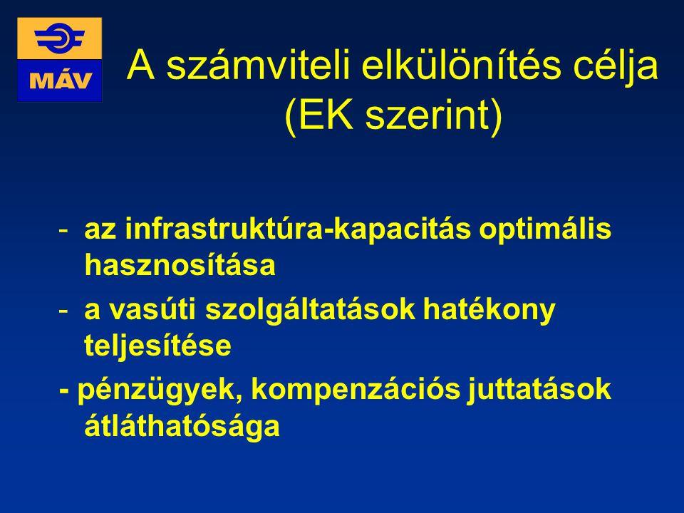 A számviteli elkülönítés gyakorlati kérdései VIII. Számviteli Konferencia Balatonboglár, 2002. október 10. Preislerné dr. Cserhalmi Dóra pénzügyi igaz