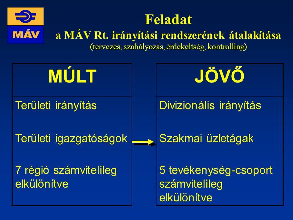 A számviteli elkülönítés követelményei III. GKM-PM rendelet (tervezet) -a szegmensek eszközeinek, forrásainak (humánerőforrásainak) elkülönítése -eszk