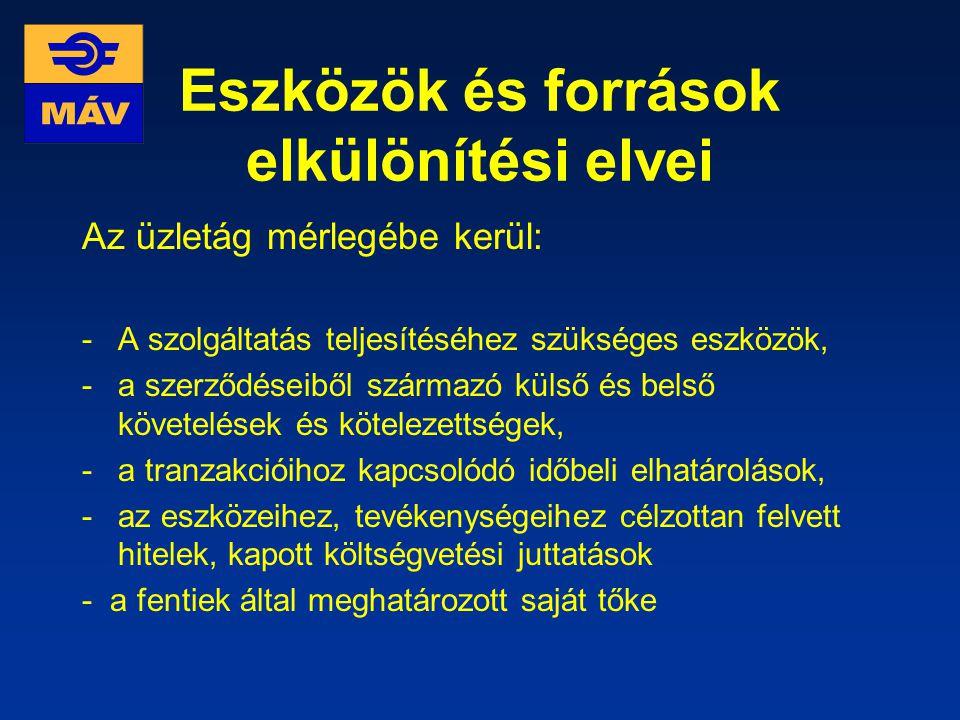 Elkülönítendő üzleti területek Központi irányítás és háttérszolgáltatás Áruszállítás I Vasúti (PHMSZ) Személyszállítás DKDK infrastruktúra (F) Vontatá