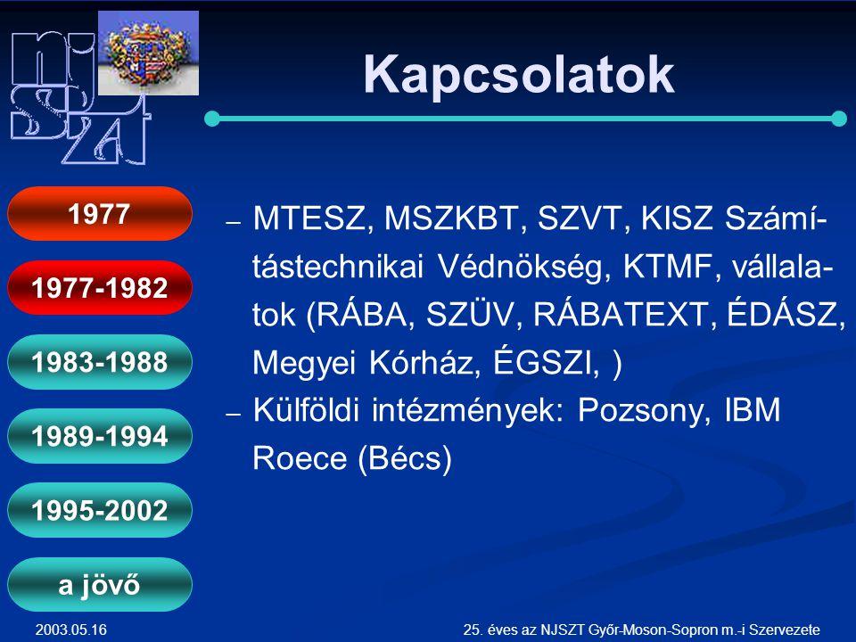 2003.05.1625. éves az NJSZT Győr-Moson-Sopron m.-i Szervezete Kapcsolatok ― ― MTESZ, MSZKBT, SZVT, KISZ Számí- tástechnikai Védnökség, KTMF, vállala-