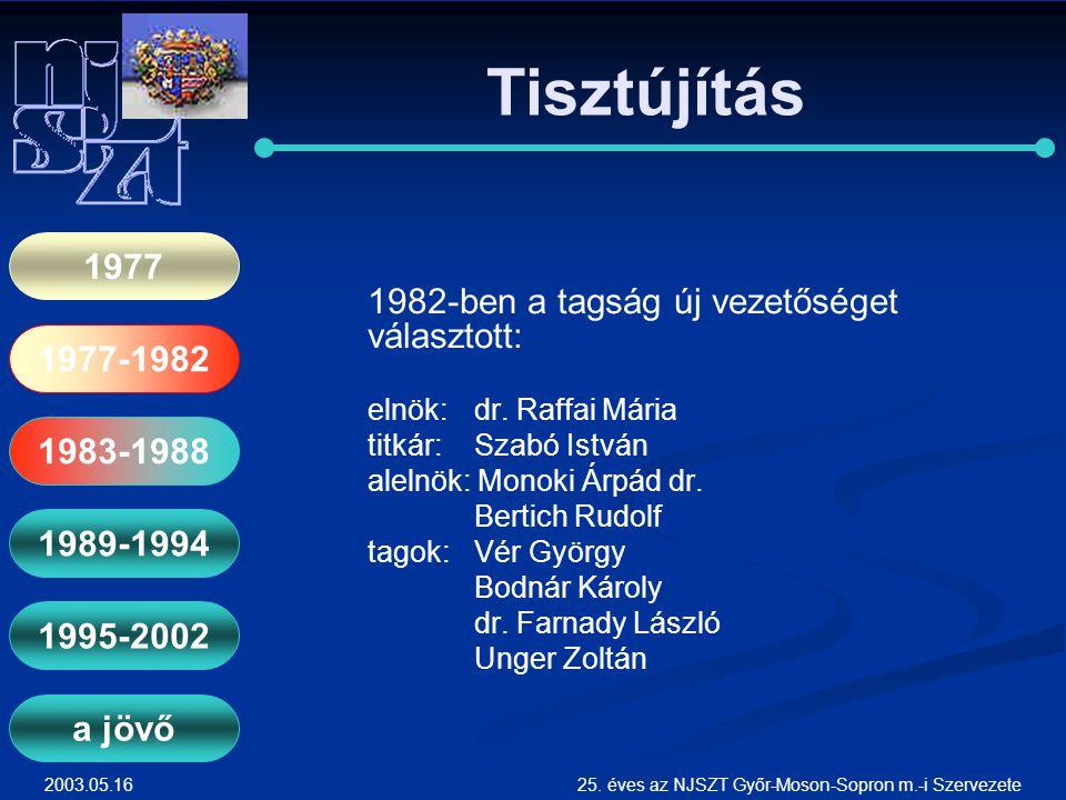 2003.05.1625. éves az NJSZT Győr-Moson-Sopron m.-i Szervezete Tisztújítás 1982-ben a tagság új vezetőséget választott: elnök:dr. Raffai Mária titkár:S