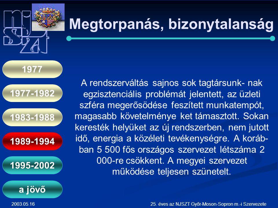 2003.05.1625. éves az NJSZT Győr-Moson-Sopron m.-i Szervezete Megtorpanás, bizonytalanság A rendszerváltás sajnos sok tagtársunk- nak egzisztenciális