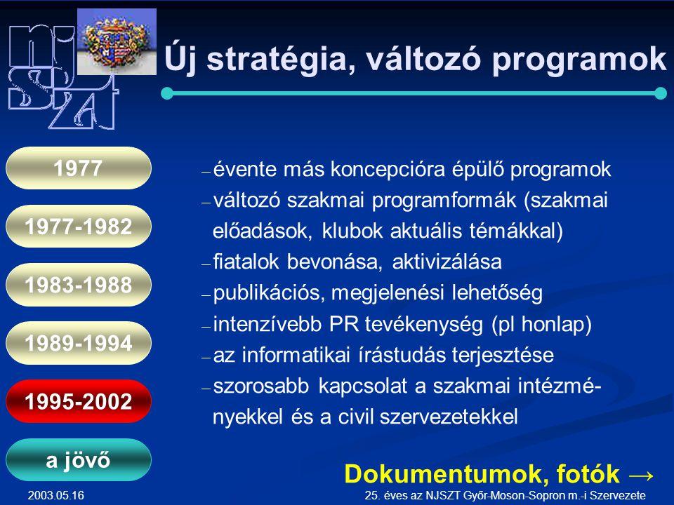 2003.05.1625. éves az NJSZT Győr-Moson-Sopron m.-i Szervezete Új stratégia, változó programok ― ― évente más koncepcióra épülő programok ― ― változó s