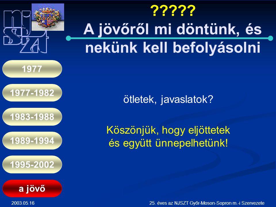 2003.05.1625. éves az NJSZT Győr-Moson-Sopron m.-i Szervezete ????? A jövőről mi döntünk, és nekünk kell befolyásolni ötletek, javaslatok? Köszönjük,