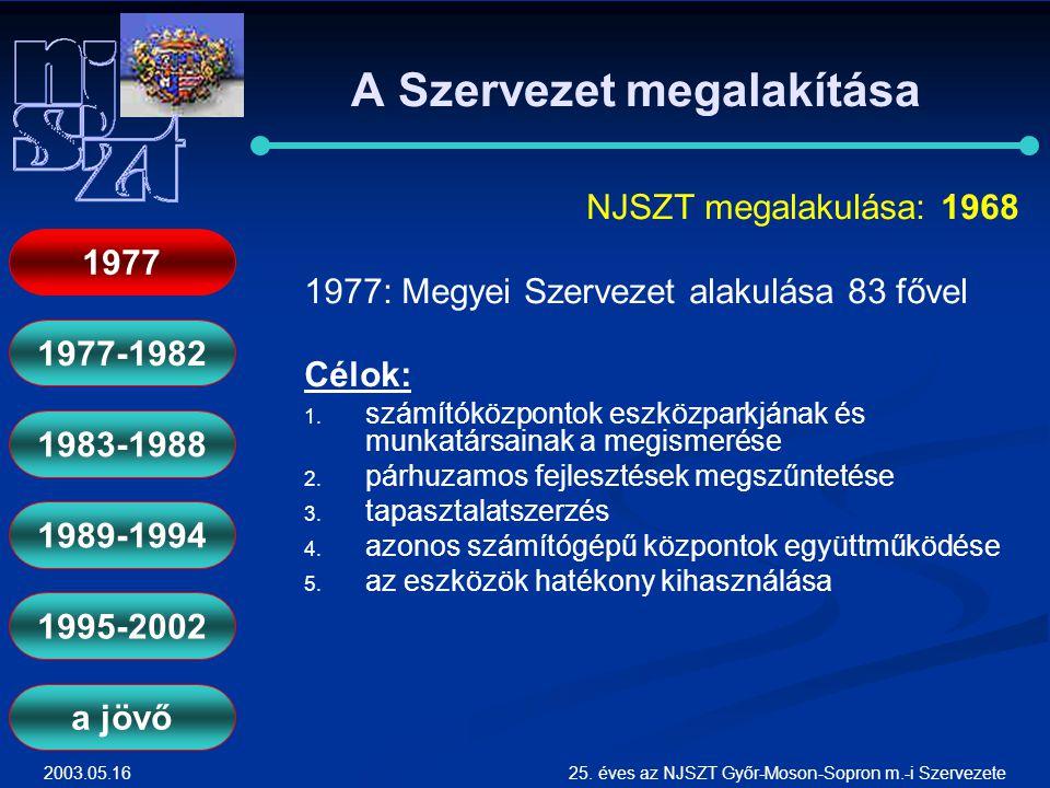 2003.05.1625. éves az NJSZT Győr-Moson-Sopron m.-i Szervezete A Szervezet megalakítása NJSZT megalakulása: 1968 1977: Megyei Szervezet alakulása 83 fő