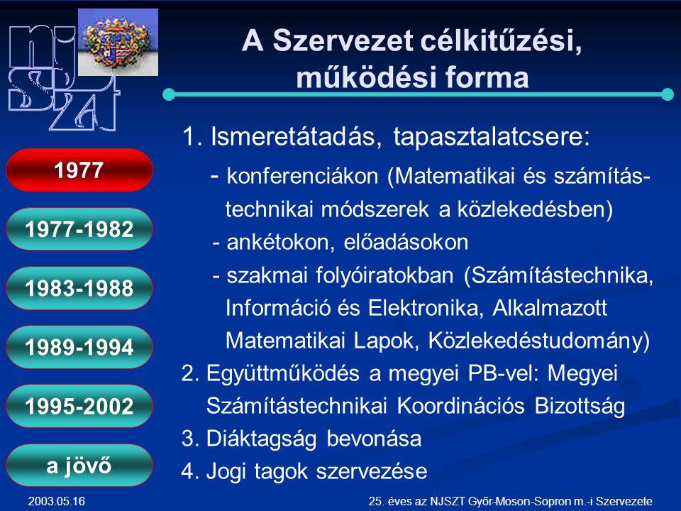 2003.05.1625. éves az NJSZT Győr-Moson-Sopron m.-i Szervezete A Szervezet célkitűzési, működési forma 1. Ismeretátadás, tapasztalatcsere: - konferenci