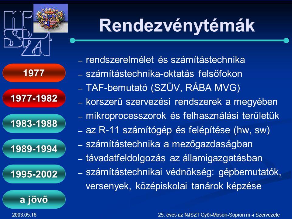 2003.05.1625. éves az NJSZT Győr-Moson-Sopron m.-i Szervezete Rendezvénytémák ― ― rendszerelmélet és számítástechnika ― ― számítástechnika-oktatás fel