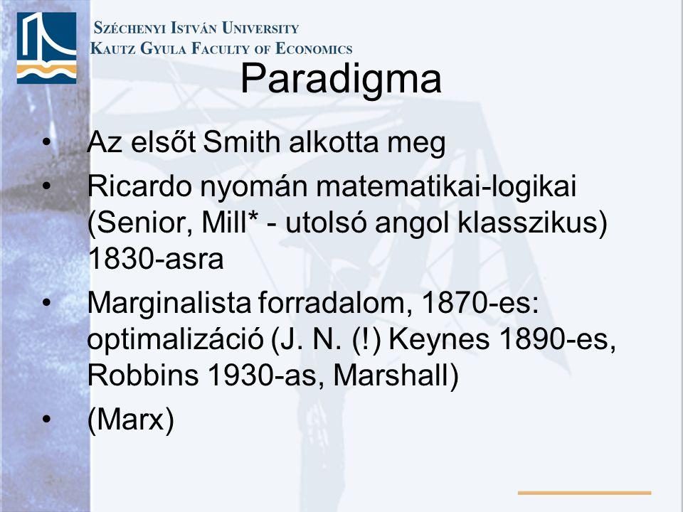 Paradigma Az elsőt Smith alkotta meg Ricardo nyomán matematikai-logikai (Senior, Mill* - utolsó angol klasszikus) 1830-asra Marginalista forradalom, 1