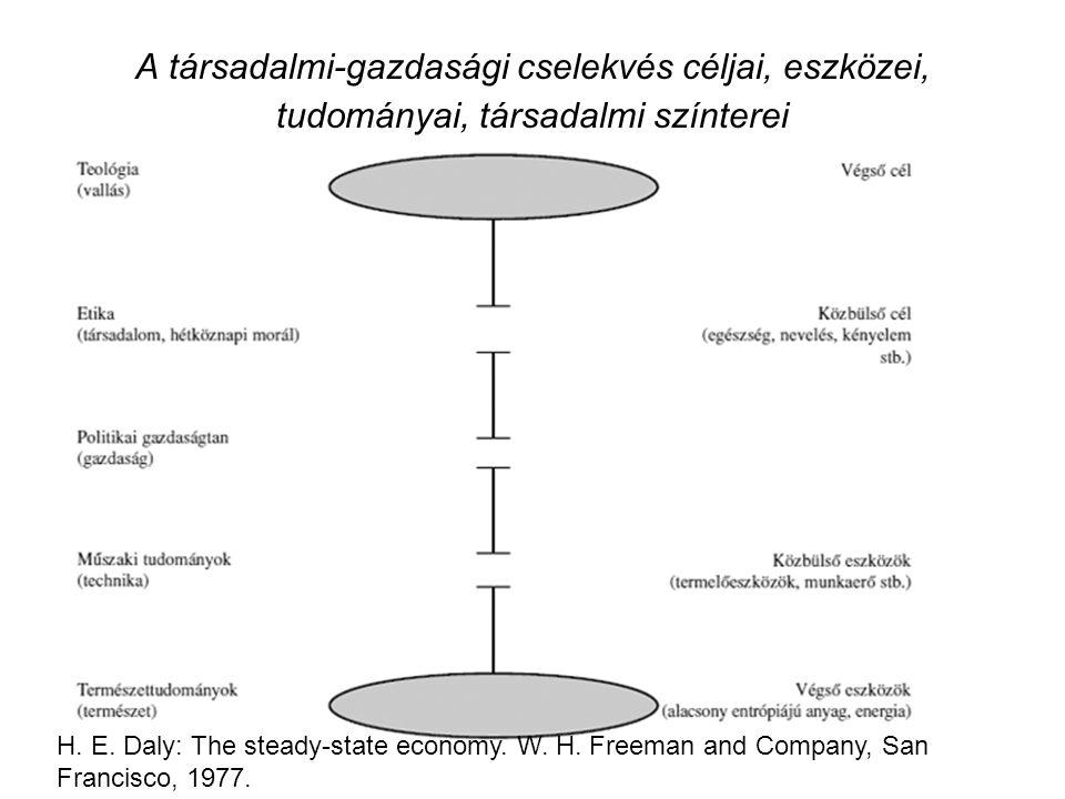 A társadalmi-gazdasági cselekvés céljai, eszközei, tudományai, társadalmi színterei H. E. Daly: The steady-state economy. W. H. Freeman and Company, S