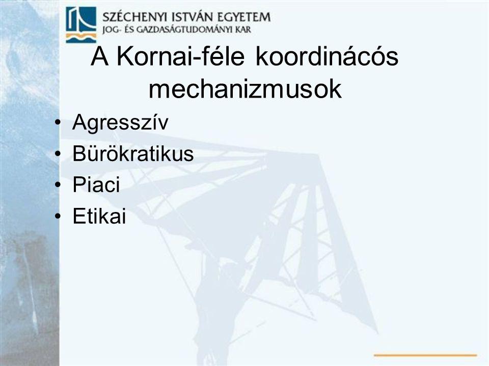 A Kornai-féle koordinácós mechanizmusok Agresszív Bürökratikus Piaci Etikai