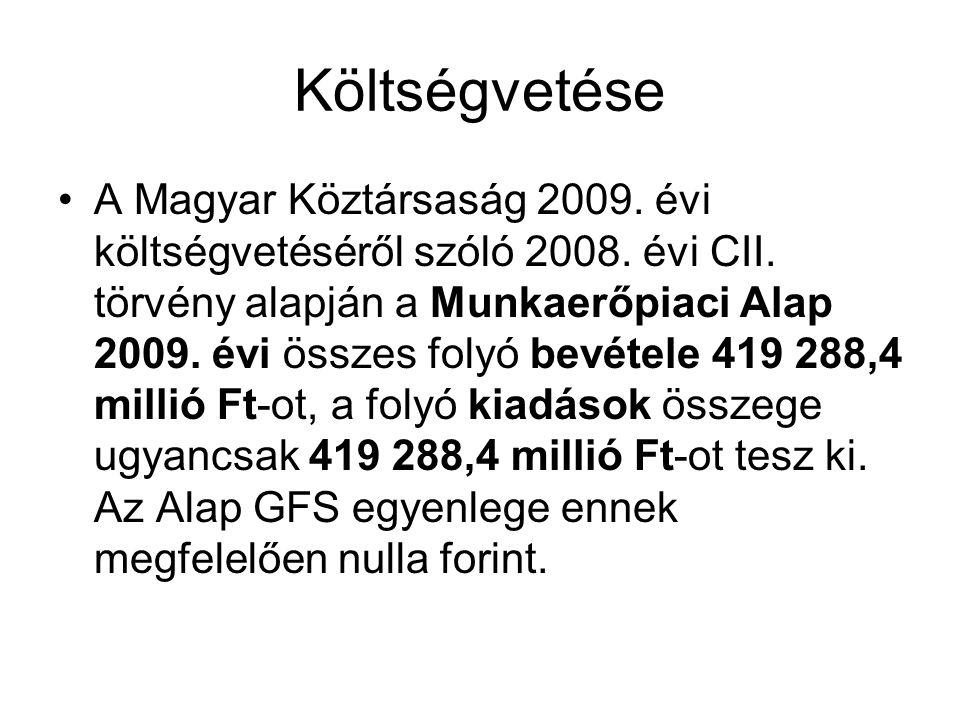 Költségvetése A Magyar Köztársaság 2009. évi költségvetéséről szóló 2008.