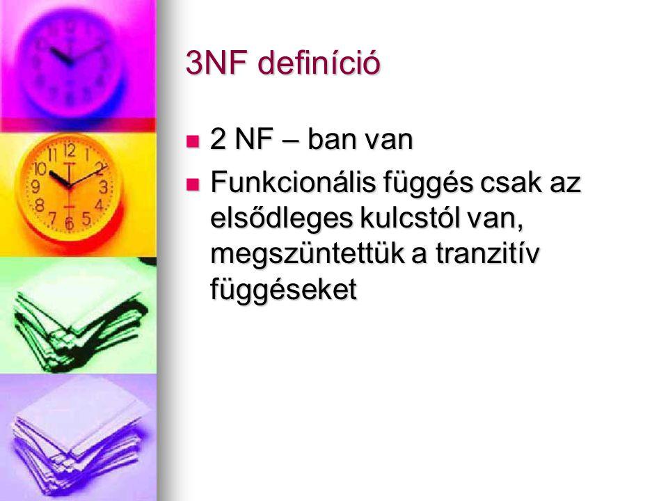 3NF definíció 2 NF – ban van 2 NF – ban van Funkcionális függés csak az elsődleges kulcstól van, megszüntettük a tranzitív függéseket Funkcionális füg