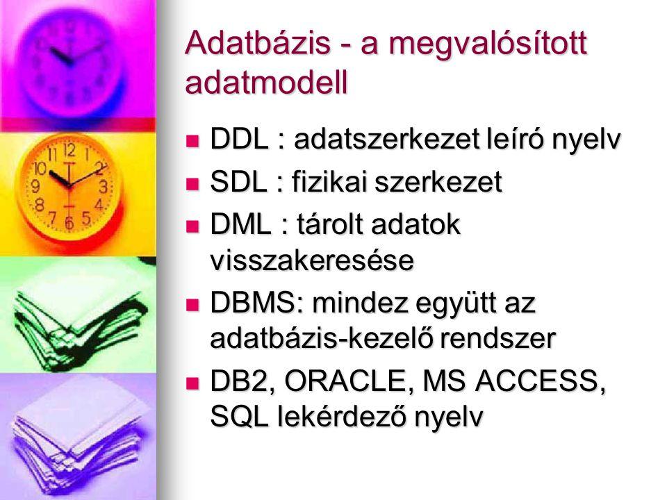 Adatbázis - a megvalósított adatmodell DDL : adatszerkezet leíró nyelv DDL : adatszerkezet leíró nyelv SDL : fizikai szerkezet SDL : fizikai szerkezet