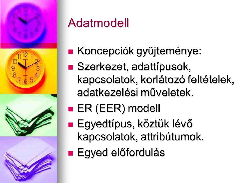 Adatmodell Koncepciók gyűjteménye: Koncepciók gyűjteménye: Szerkezet, adattípusok, kapcsolatok, korlátozó feltételek, adatkezelési műveletek. Szerkeze