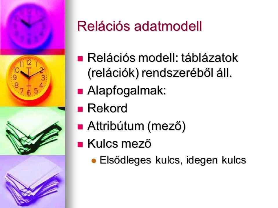 Relációs adatmodell Relációs modell: táblázatok (relációk) rendszeréből áll. Relációs modell: táblázatok (relációk) rendszeréből áll. Alapfogalmak: Al