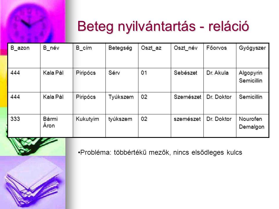 Beteg nyilvántartás - reláció B_azonB_névB_címBetegségOszt_azOszt_névFőorvosGyógyszer 444 Kala Pál PiripócsSérv01Sebészet Dr. Akula AlgopyrinSemicilli