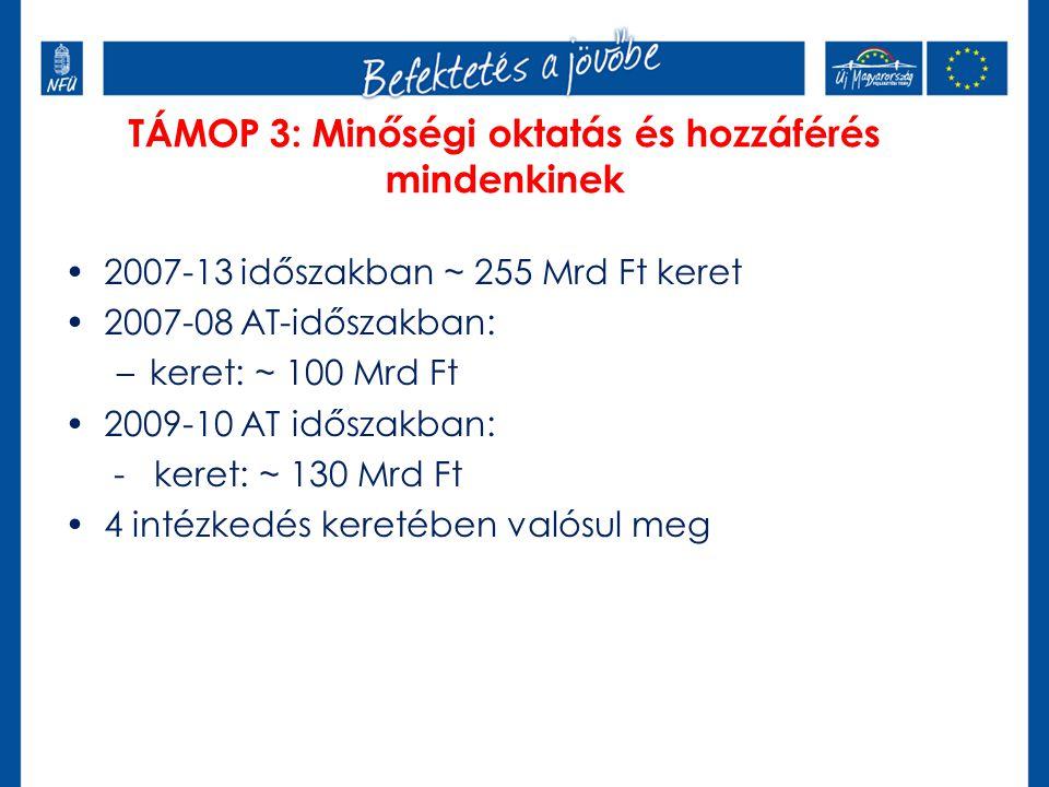 2007-13 időszakban ~ 255 Mrd Ft keret 2007-08 AT-időszakban: –keret: ~ 100 Mrd Ft 2009-10 AT időszakban: - keret: ~ 130 Mrd Ft 4 intézkedés keretében valósul meg TÁMOP 3: Minőségi oktatás és hozzáférés mindenkinek