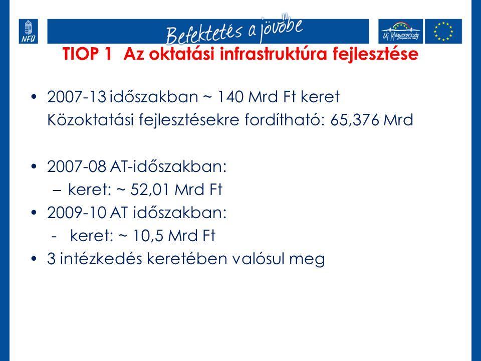 TIOP 1 Az oktatási infrastruktúra fejlesztése 2007-13 időszakban ~ 140 Mrd Ft keret Közoktatási fejlesztésekre fordítható: 65,376 Mrd 2007-08 AT-idősz