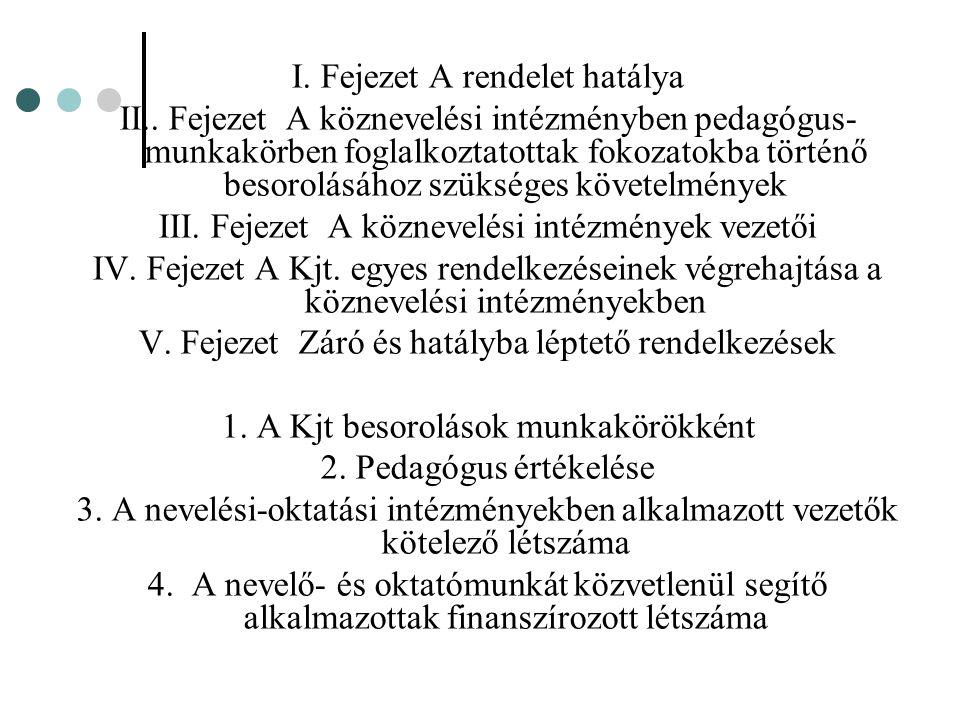 I. Fejezet A rendelet hatálya II.. Fejezet A köznevelési intézményben pedagógus- munkakörben foglalkoztatottak fokozatokba történő besorolásához szüks