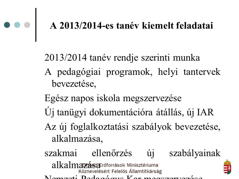 Emberi Erőforrások Minisztériuma Köznevelésért Felelős Államtitkárság A 2013/2014-es tanév kiemelt feladatai 2013/2014 tanév rendje szerinti munka A p