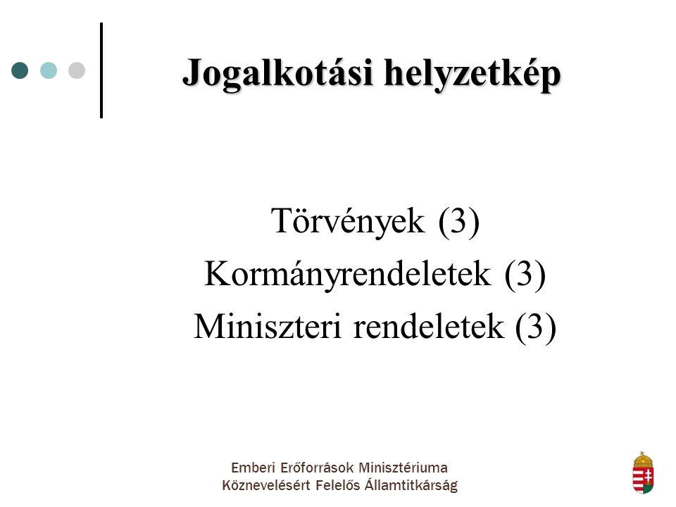 Emberi Erőforrások Minisztériuma Köznevelésért Felelős Államtitkárság Jogalkotási helyzetkép Törvények (3) Kormányrendeletek (3) Miniszteri rendeletek